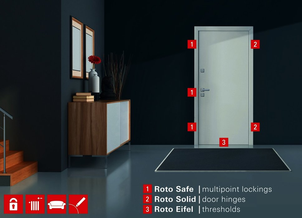Roto: comprehensive door technology expertis